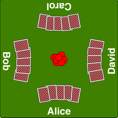 Table de poker classique