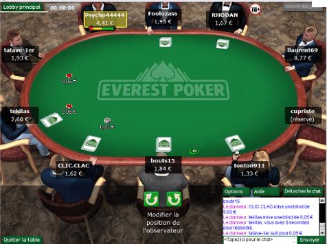 Table Everest poker