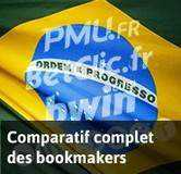 Bookmakers de la Coupe du Monde 2014