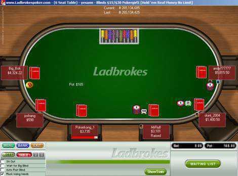 Table de poker en ligne sur Ladbrokes