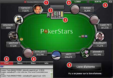 Table de poker en ligne sur Pokerstars