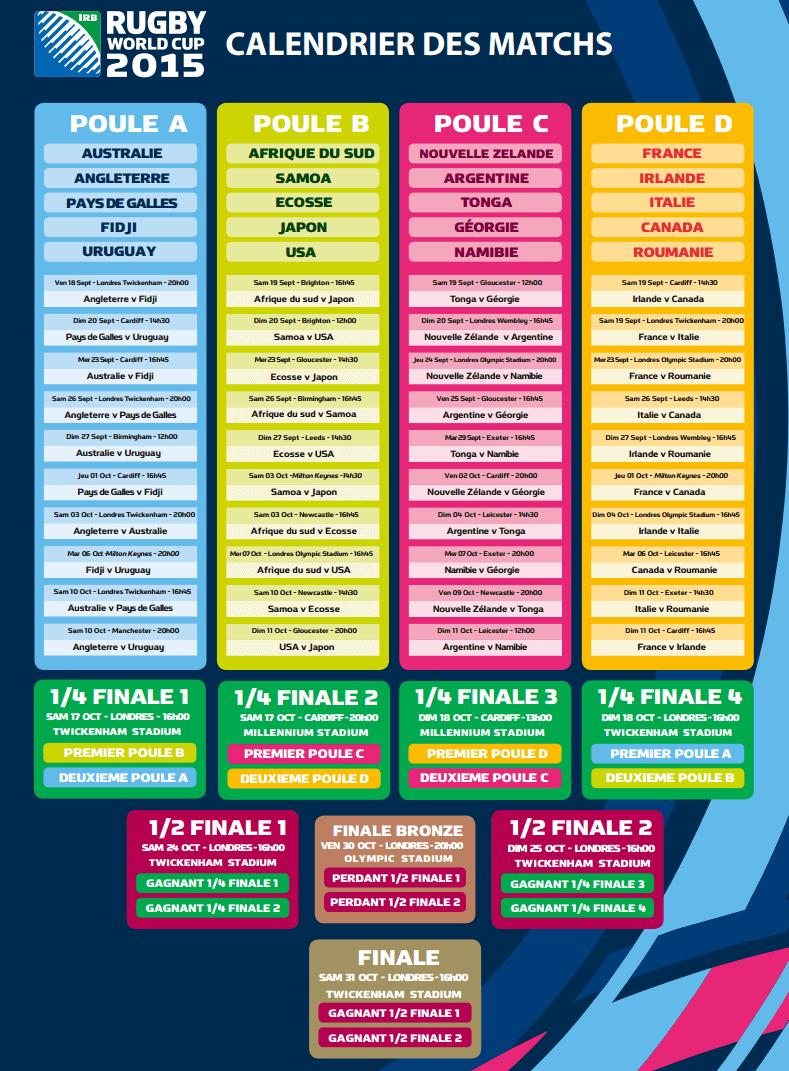 Calendrier de la coupe du monde rugby 2015