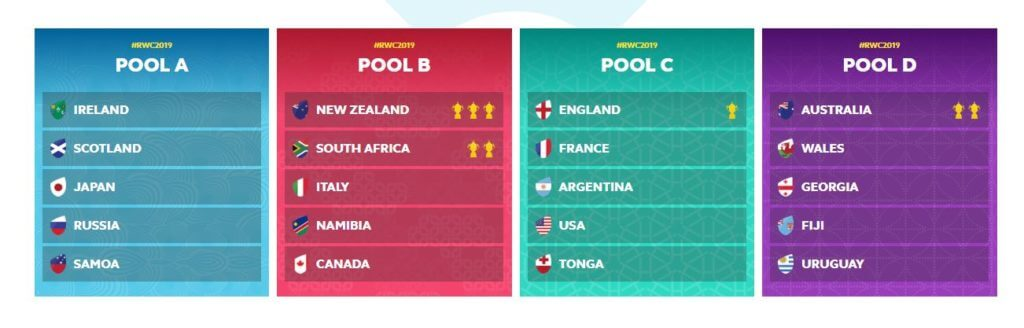 pools coupe du monde rugby