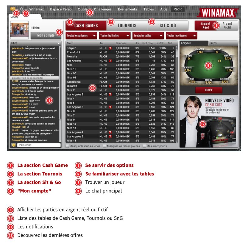 WINAMAX SUR TABLETTE ANDROID
