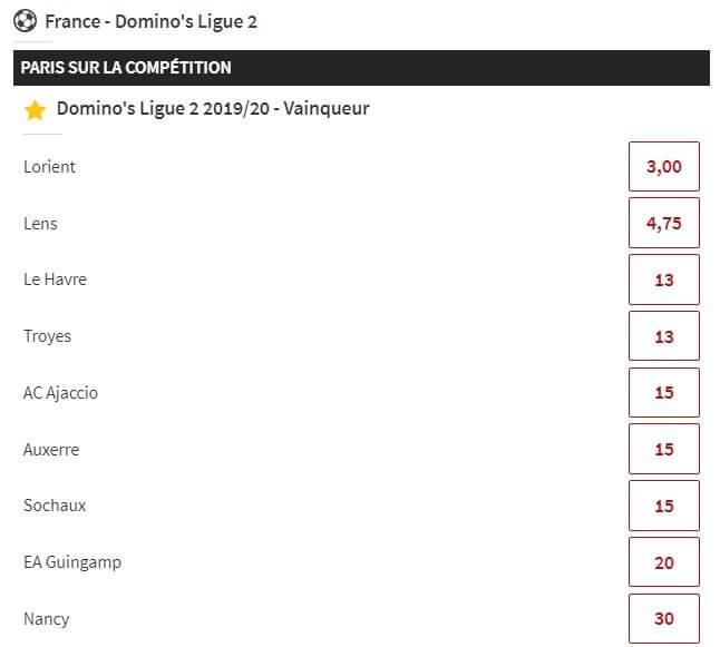 Parier sur la Ligue 2