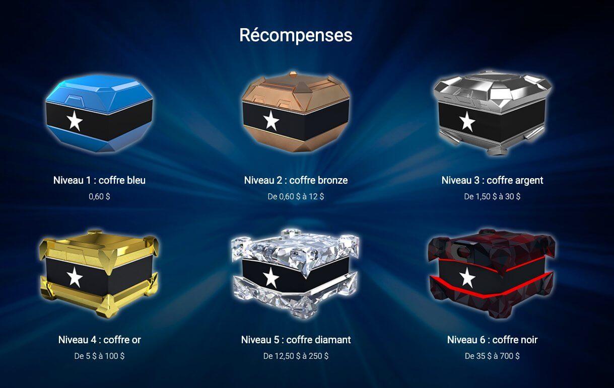 Coffres du programme Star Rewards de PokerStars Sport